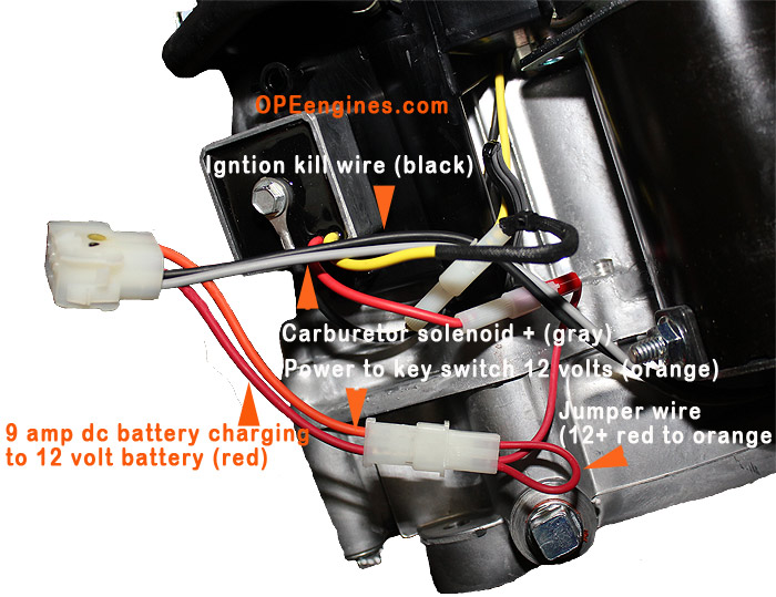 19 hp briggs and stratton wiring diagram 13 aqz capecoralbriggs stratton engine 33r877 0003 g1 19 hp 540cc intek rh kohler engine parts opeengines com briggs and stratton 19 hp wiring diagram 752 04432h 20 hp