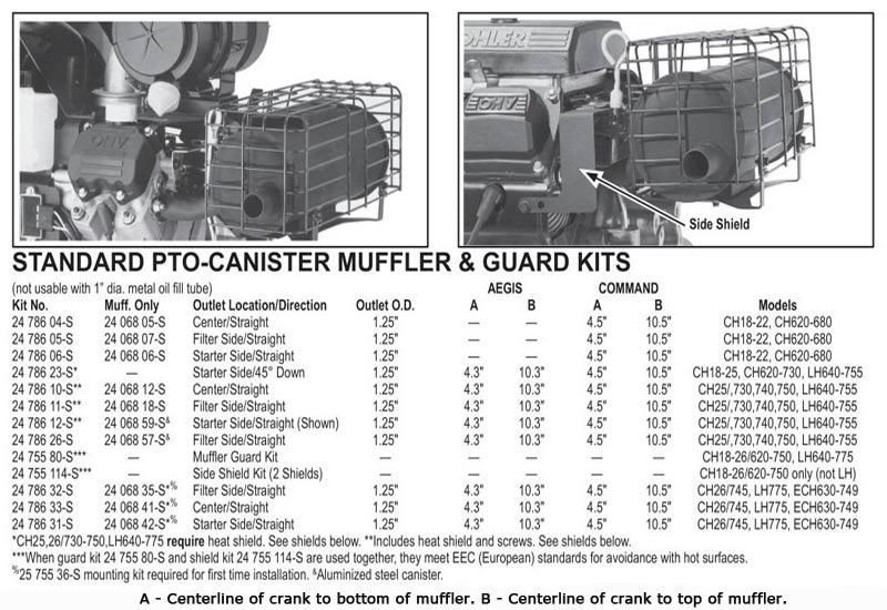 Standard PTO Mufflers : Kohler Engines and Parts Store, OPEengines com