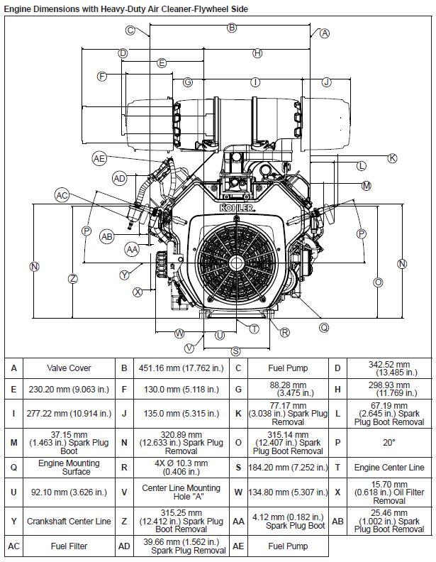 Kohler Engine ECH740-3009 25 hp Command Pro Efi 747cc Hdac 1 1/8
