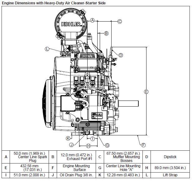 m12 wiring diagram for kohler command  1994 gas club car