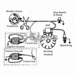 Tih1k06071 System Wiring Diagram furthermore Index besides Polaris Wiring Harness moreover 558 508 likewise Kawasaki Gpx250. on universal efi wiring harness